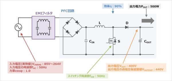 PFC回路(力率改善回路)の設計方法(電流連続モード_CCMモード)