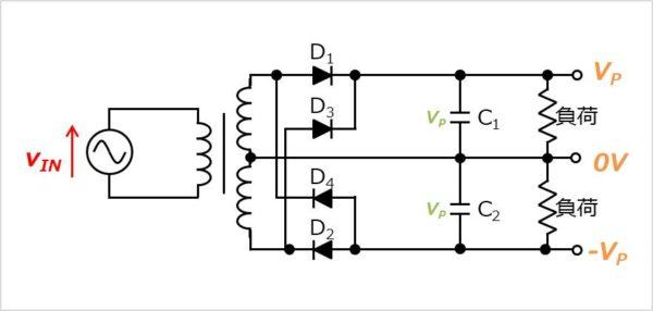 【応用回路】ブリッジ整流回路を用いた正負電源回路