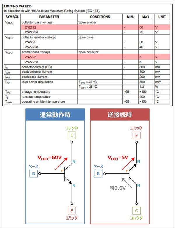 エミッタベース間電圧VEBの絶対最大定格VEBOが低い