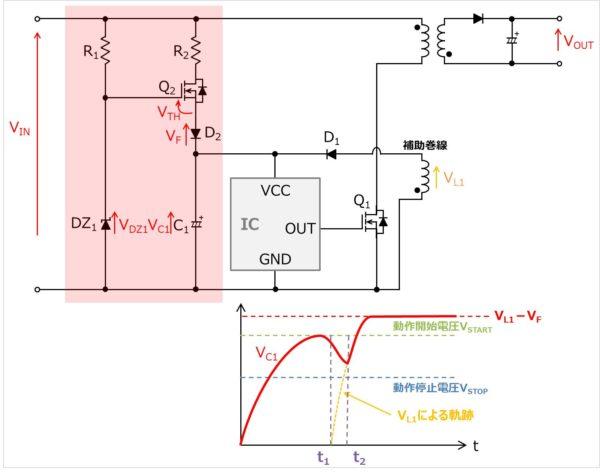 トランジスタを使用することで電力損失を低減した起動回路