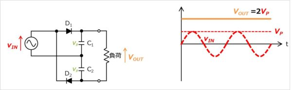 両波倍電圧整流回路