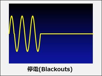 停電(Blackouts)