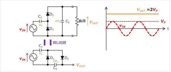 半波倍電圧整流回路