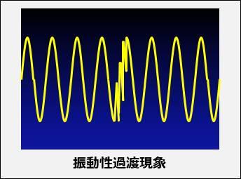 振動性過渡現象