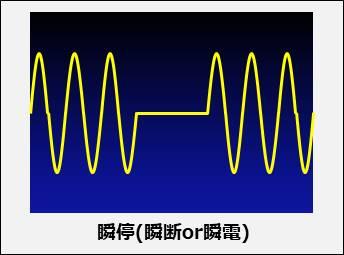 瞬停(瞬断or瞬電)