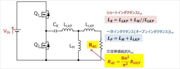 LLCコンバータの等価回路04