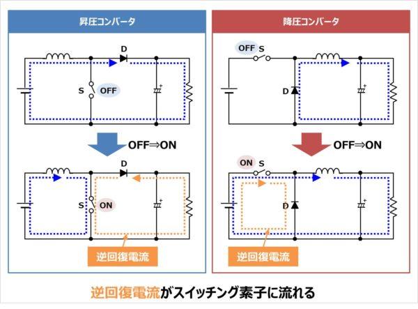 【ダイオード】昇圧コンバータや降圧コンバータにおける逆回復電流