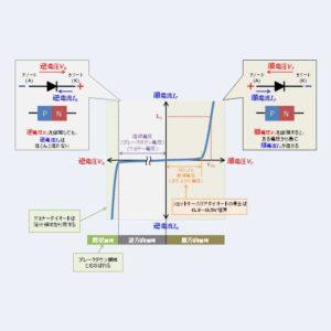 【ダイオードの静特性とは?】グラフの見方や特徴などを詳しく説明します!