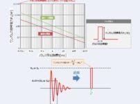 【抵抗】『ワンパルス限界電力』について!単発パルスにどれくらい耐えられる?