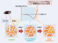 【抵抗】『耐ESD特性』について!静電気によって抵抗値が変化する?