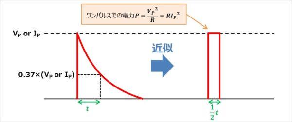 コンデンサ放電波形をパルス波に変換