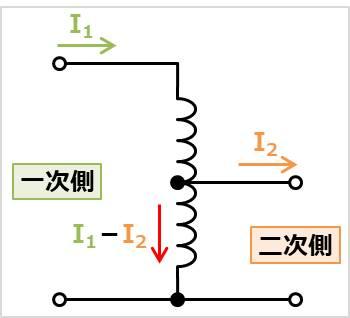 単巻変圧器の分路巻線に流れる電流