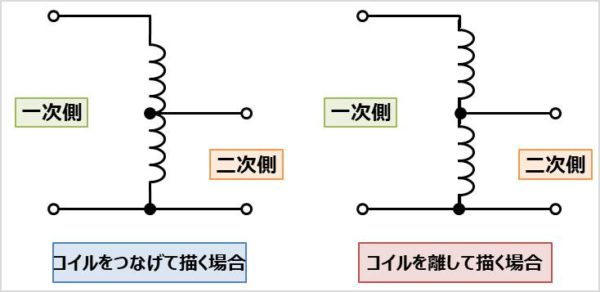 単巻変圧器の図記号