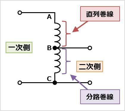 単巻変圧器の巻線の名前
