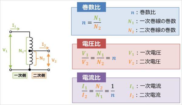 単巻変圧器の式
