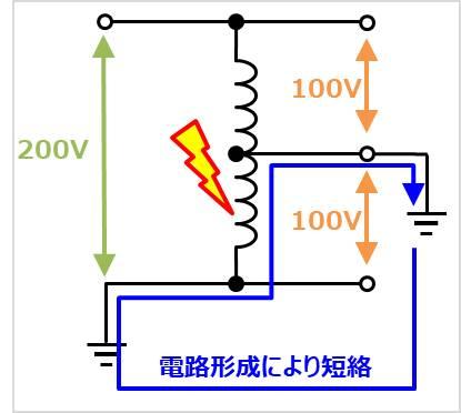 単巻変圧器は使い方に注意