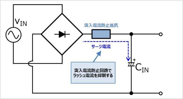 耐サージ抵抗の用途(突入電流防止用)