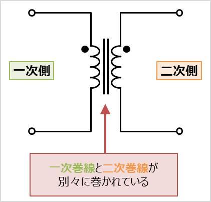 複巻変圧器