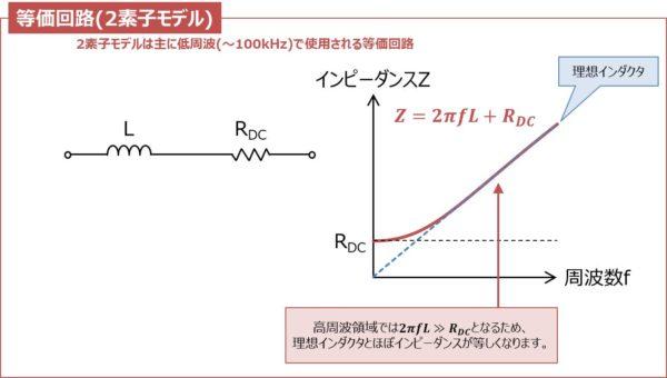 インダクタの等価回路(2素子モデル)と周波数特性