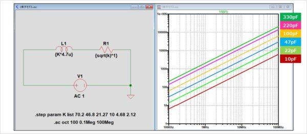 インダクタの等価回路(2素子モデル)のシミュレーション