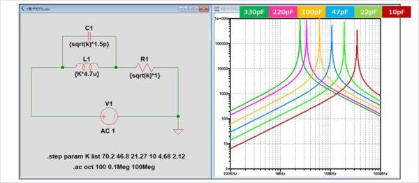 インダクタの等価回路(3素子モデル)のシミュレーション
