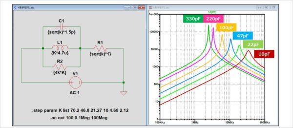 インダクタの等価回路(4素子モデル)のシミュレーション