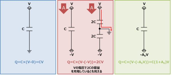 エミッタ接地回路のミラー効果とは?