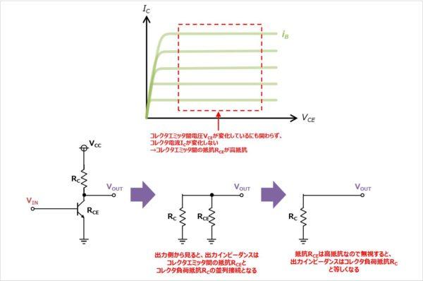 エミッタ接地回路の出力インピーダンスがコレクタ負荷抵抗と同じになる理由