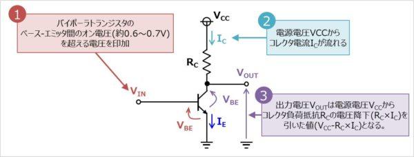 エミッタ接地回路の動作(直流成分のみ)