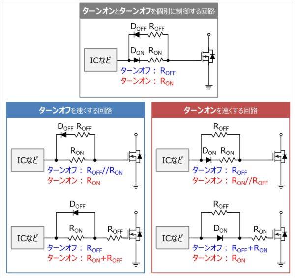 ダイオードを用いてオンとオフを個別に制御するゲート駆動回路