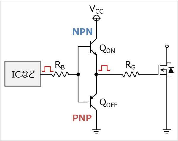 プッシュプル回路(トーテムポール回路)を形成したゲート駆動回路