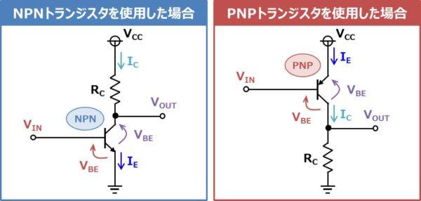 PNPトランジスタを使用した場合のエミッタ接地回路