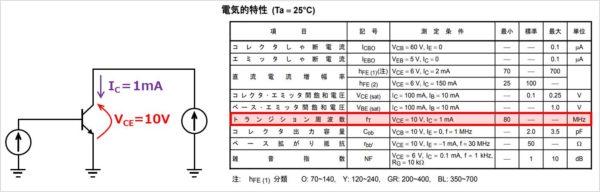 『トランジション周波数fT』の値