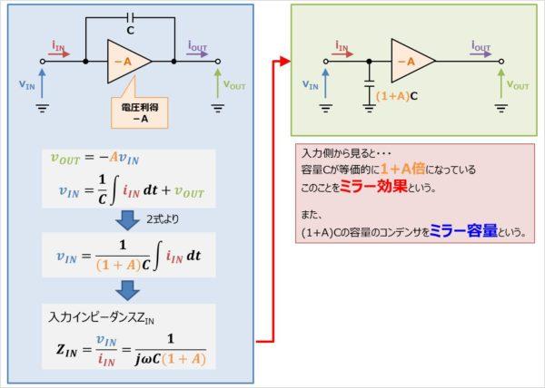 『ミラー効果』と『ミラー容量』の式の導出方法