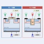 【MOSFET】『プレーナ構造』と『トレンチ構造』の違いと特徴について!