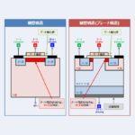 【MOSFET】『横型構造』と『縦型構造』の違いと特徴について!