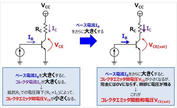 コレクタエミッタ間飽和電圧VCE(sat)とは?