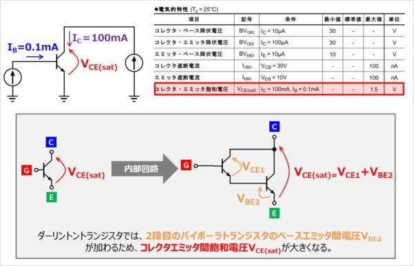 コレクタエミッタ間飽和電圧VCE(sat)の値(ダーリントントランジスタ)