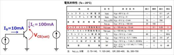 コレクタエミッタ間飽和電圧VCE(sat)の値