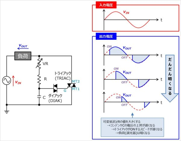 トライアックを用いた位相制御回路(アナログ式)