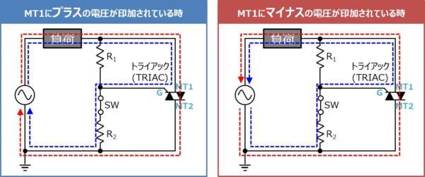 トライアックを用いた位相制御回路(デジタル式)の動作原理