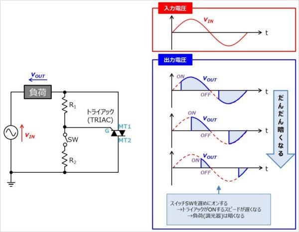 トライアックを用いた位相制御回路(デジタル式)