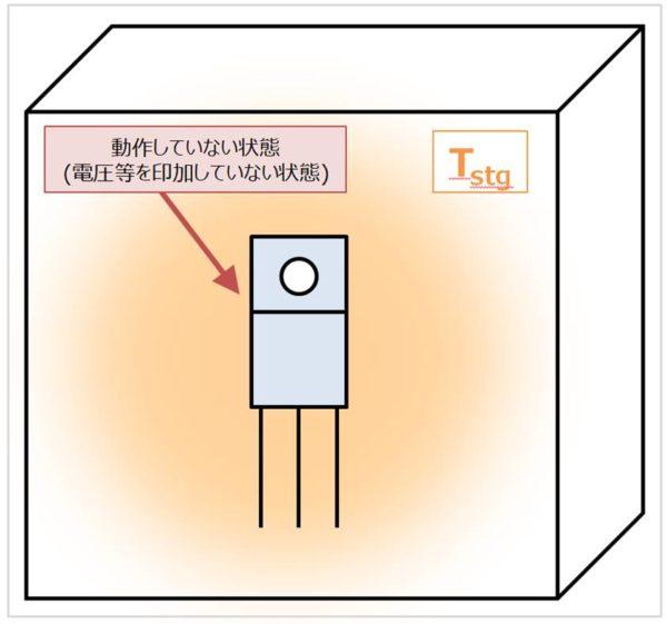 バイポーラトランジスタの『保存温度』について!