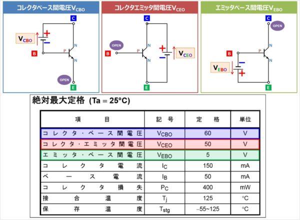 バイポーラトランジスタの『定格電圧』の値