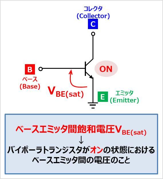 ベースエミッタ間飽和電圧VBE(sat)とは?