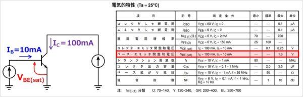 ベースエミッタ間飽和電圧VBE(sat)のデータシート