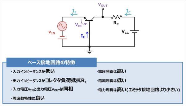 ベース接地回路とは