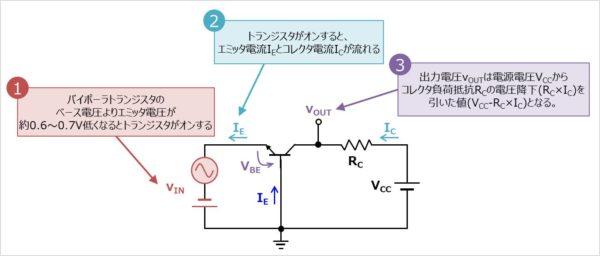 ベース接地回路の動作