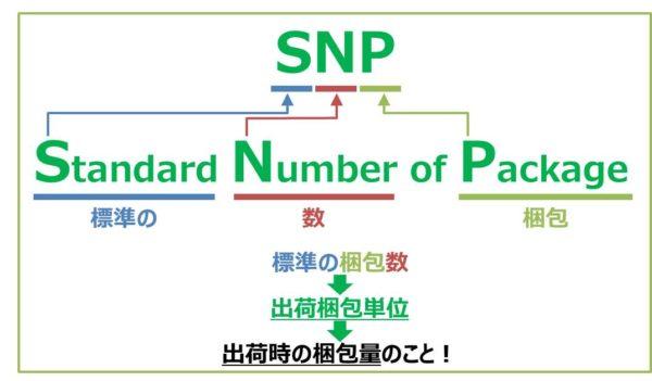 出荷梱包単位(SNP)