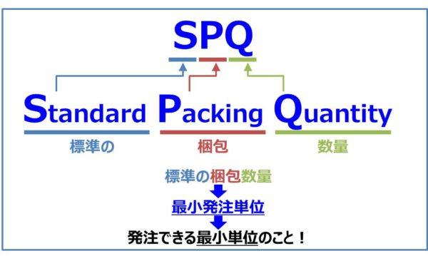 最小発注単位(SPQ)